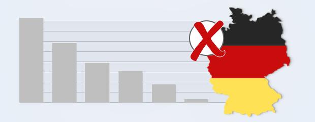 Bild zu Ergebnisse zur Bundestagswahl