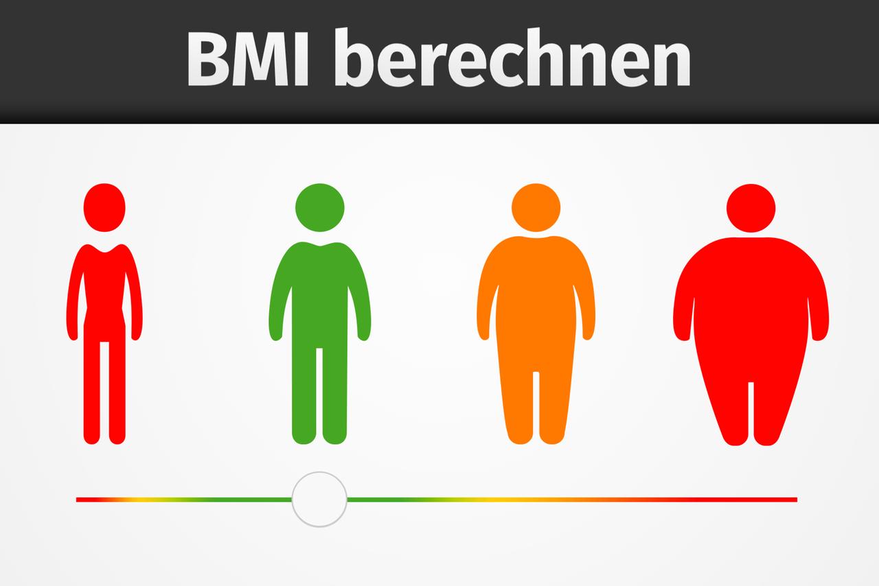 bmi rechner berechnen sie ihren body mass index online. Black Bedroom Furniture Sets. Home Design Ideas